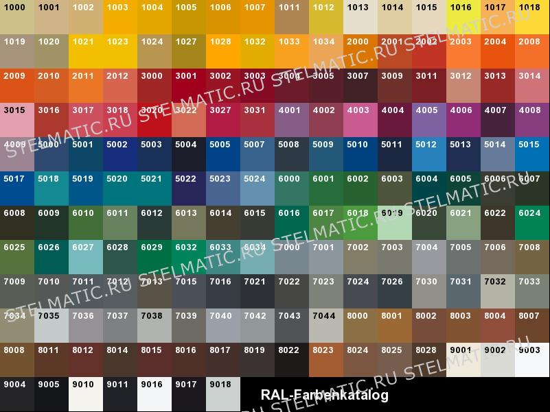 Ral цвета таблица